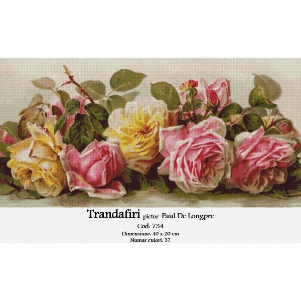 Kit Goblen – Trandafiri de Paul de Longpre